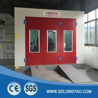 LY-8700 car baking booth
