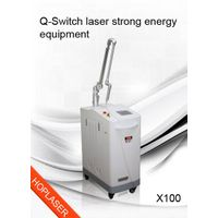 nd yag laser machine