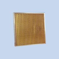 High Temperature Panel Filter