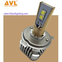 AVL high level LED headlight- CREE LED imported from USA