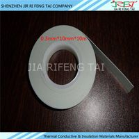 0.6~2.8W/mk thermal conductive insulation acf bonding