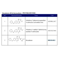 Roxadustat API & Intermediates
