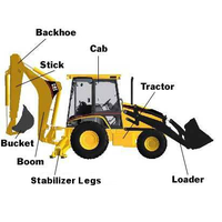 wheel loader spare parts with cheap price