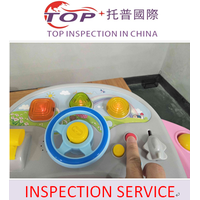 Inspection and audit factory and Loading supervision service in china