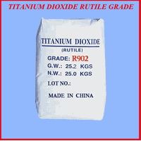 Rutile Titanium Dioxide R902 General Use