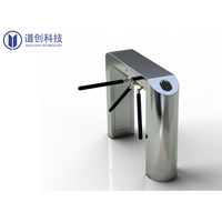 High cost-effective channel gate with face recognition and ID card