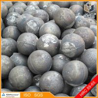 Low wear loss Low chrome cast grinding balls