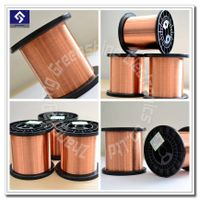 Copper clad Aluminum  (CCA) electrical wire conductor CHINA manufacturer