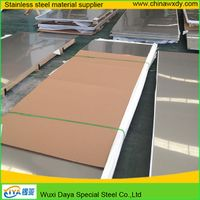 Cold rolled stainless steel sheets