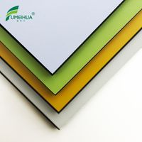 high pressure laminate standard size panel