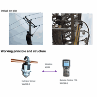 Electric Power Overhead Line Fault Indicator