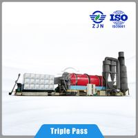 Drying Machine for High water material for Mineral Wastes/Slags Drying