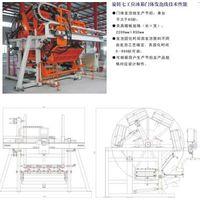 working-station Revolving Door Foaming Machine thumbnail image