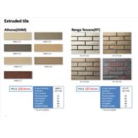 Japanese Exterior Wall Tile