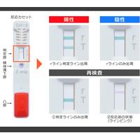 ESPLINE® SARS-CoV-2 Rapid Test Kit thumbnail image