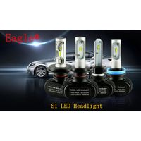 S1 LED Headlight Fanless