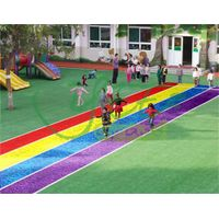 landscaping grass artificial grass synthetic grass