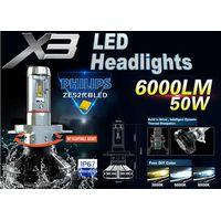 X3 LED Headlight Angel eyes DIY color