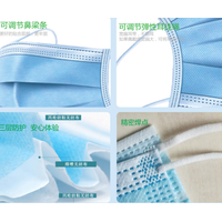 three layers Sterilized medical surgical mask