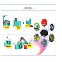 Waste Tire Rubber Powder Recycling Production Line