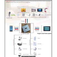 High Quality OEM WiFi Intelligent Home Systemn(YX-120W)