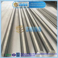 Factory Direct Sale High Purity 99.95% Molybdenum round bar