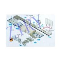gypsum board production euipment