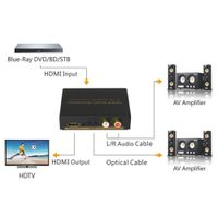 Home use ARC 4K HDMI Audio SPDIF R/L Extractor 5.1 audio decoder thumbnail image