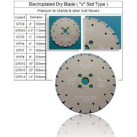 Electroplated Dry Blade V Slot Type