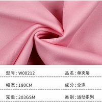 Wholesale quality plain fabric polyester fabric for school suit