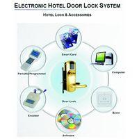 hotel mifare card door lock system, www.douwinlock.com