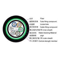 Standard Loose Tube Armored Cable