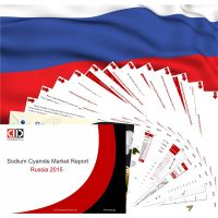 Sodium Cyanide Annual Summery Market Report RUSSIA 2015