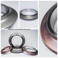 TBM Cutter Ring