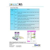 Reagent Strips for Urinalysis