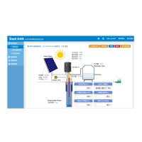 Solar Pump Internet of Things Monitoring System