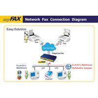 V34 fax server