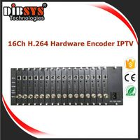 HD-SDI/HDMI/VGA/CVBS Video IPTV Streamer encoder-MagicBox HD3 series thumbnail image