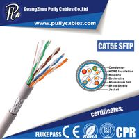 CAT5E SFTP Indoor Cable