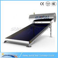 2019 new design flat plate pressurized solar water heater from SUNFULL SOLAR
