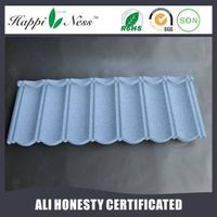coated metal roofing sheets in China