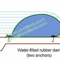 China Air Fin Rubber Dam to Control Flood