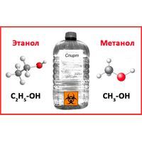 METHANOL INDUSTRIAL GRADE