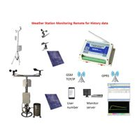 GSM GPRS Data Logger Analog data logger battery monitoring solar battery monitoring