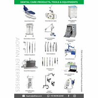 Dental-Care-Products,-Tools-&-Equipments