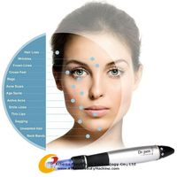 Athena Dermapen For Younger Looking Skin