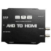 AHD to HDMI Converter