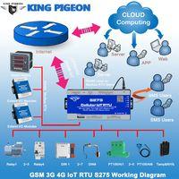 S275 Cellular IoT Modbus RTU