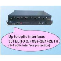 fiber optical multiplexer thumbnail image