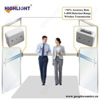 Retail store shopper analytics infrared bidirectional visitor counter